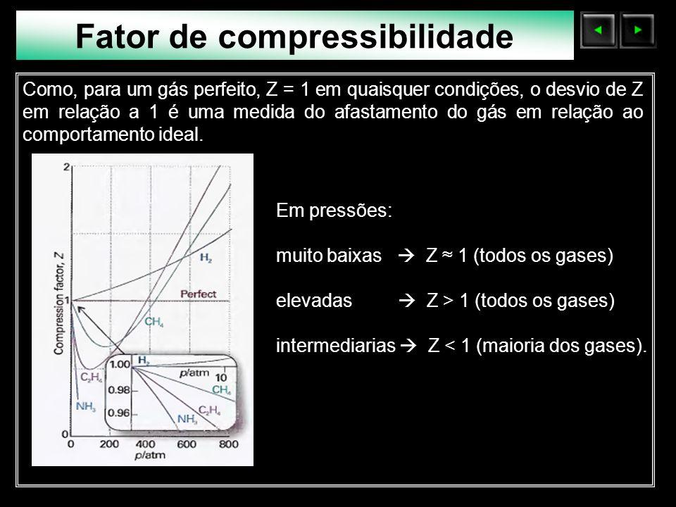 Sólidos Moleculares Fator de compressibilidade Como, para um gás perfeito, Z = 1 em quaisquer condições, o desvio de Z em relação a 1 é uma medida do