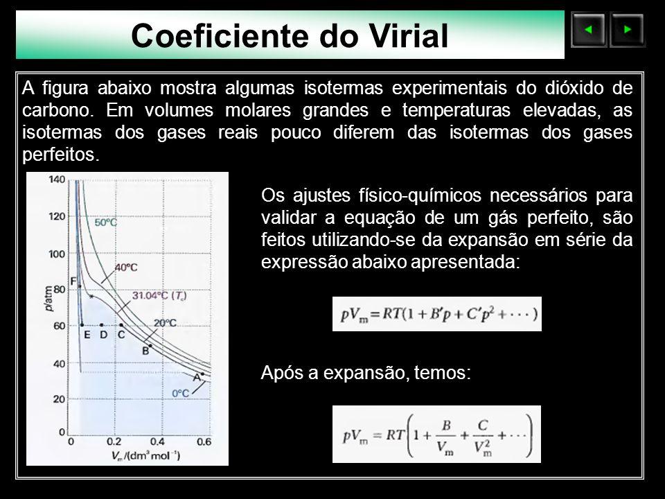 Sólidos Moleculares Coeficiente do Virial A figura abaixo mostra algumas isotermas experimentais do dióxido de carbono. Em volumes molares grandes e t