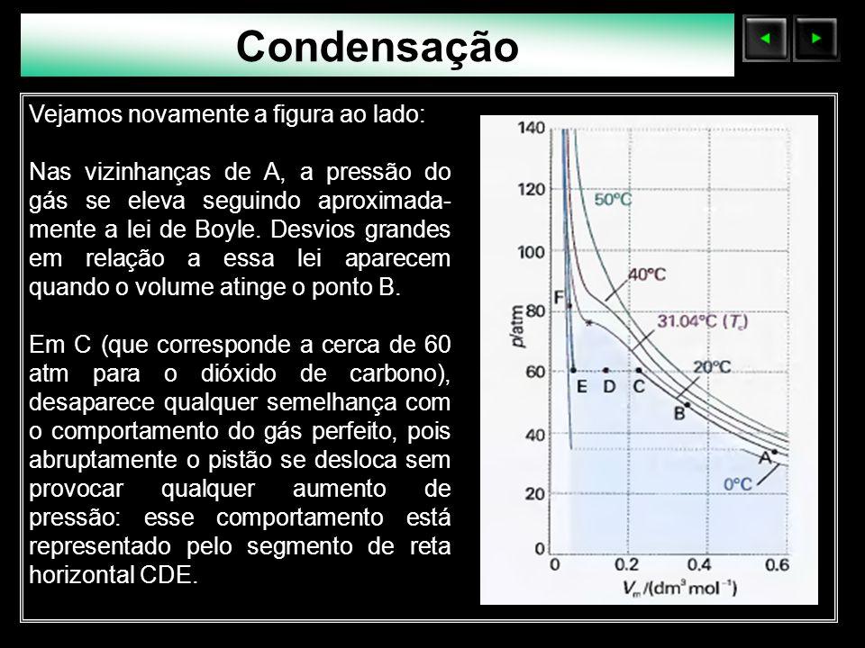 Sólidos Moleculares Condensação Vejamos novamente a figura ao lado: Nas vizinhanças de A, a pressão do gás se eleva seguindo aproximada- mente a lei d