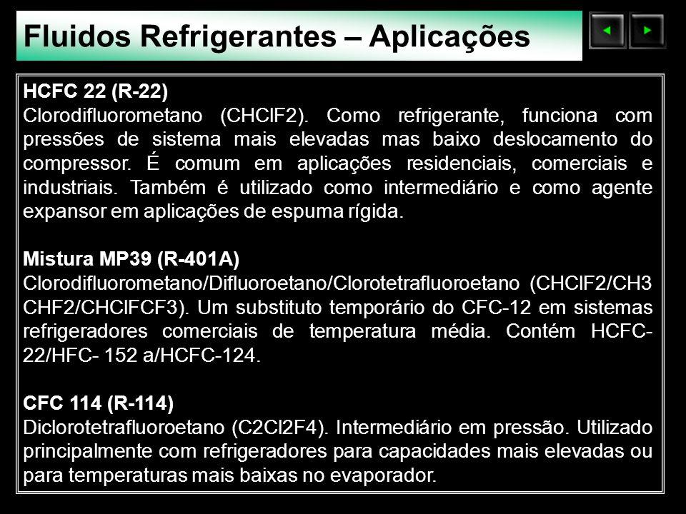 Sólidos Moleculares Fluidos Refrigerantes – Aplicações HCFC 22 (R-22) Clorodifluorometano (CHClF2). Como refrigerante, funciona com pressões de sistem