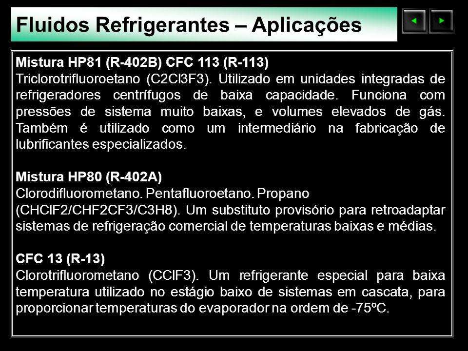 Sólidos Moleculares Fluidos Refrigerantes – Aplicações Mistura HP81 (R-402B) CFC 113 (R-113) Triclorotrifluoroetano (C2Cl3F3). Utilizado em unidades i