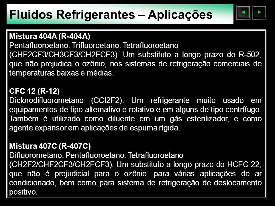 Sólidos Moleculares Fluidos Refrigerantes – Aplicações Mistura 404A (R-404A) Pentafluoroetano. Trifluoroetano. Tetrafluoroetano (CHF2CF3/CH3CF3/CH2FCF