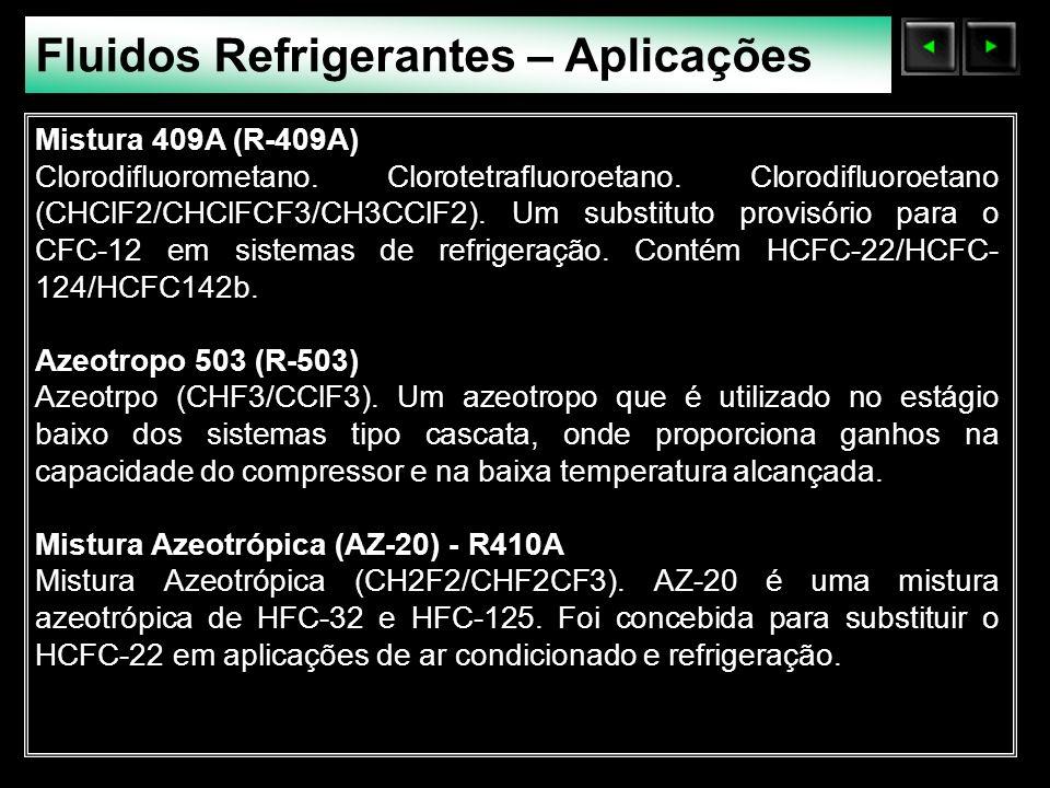 Sólidos Moleculares Fluidos Refrigerantes – Aplicações Mistura 409A (R-409A) Clorodifluorometano. Clorotetrafluoroetano. Clorodifluoroetano (CHClF2/CH