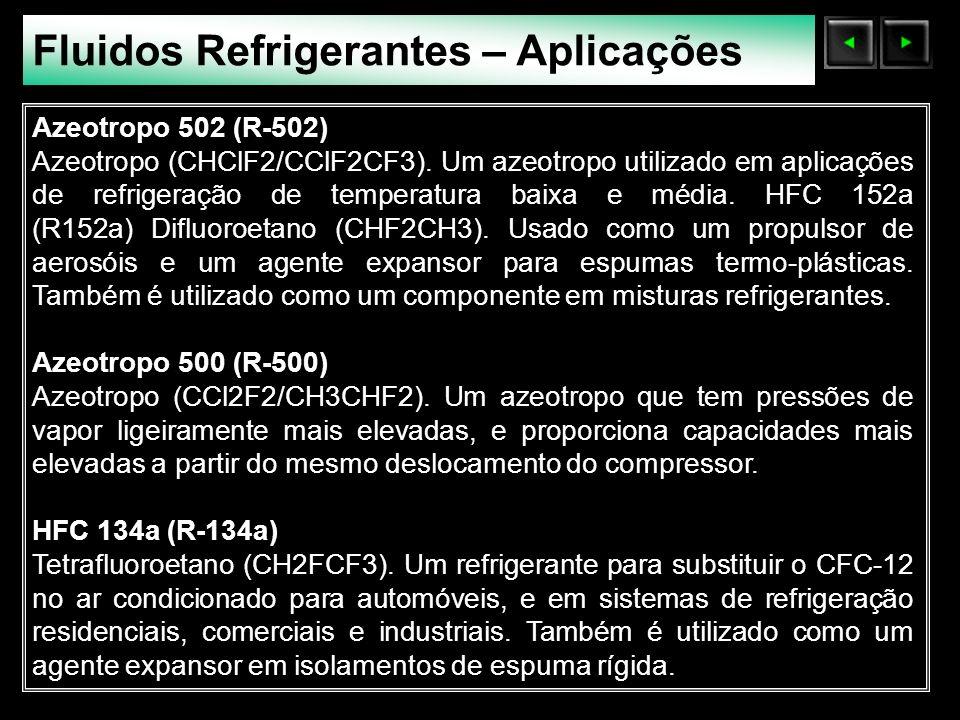 Sólidos Moleculares Fluidos Refrigerantes – Aplicações Azeotropo 502 (R-502) Azeotropo (CHClF2/CClF2CF3). Um azeotropo utilizado em aplicações de refr