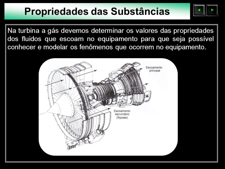 Sólidos Moleculares Propriedades das Substâncias Na turbina a gás devemos determinar os valores das propriedades dos fluidos que escoam no equipamento