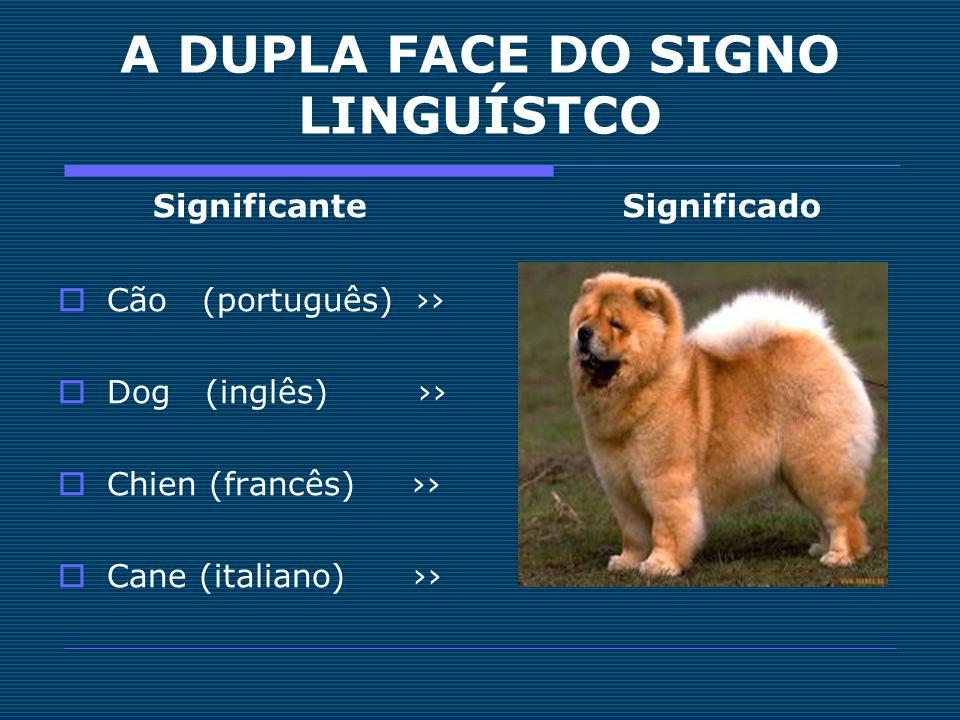 A DUPLA FACE DO SIGNO LINGUÍSTCO Significante Cão (português) Dog (inglês) Chien (francês) Cane (italiano) Significado