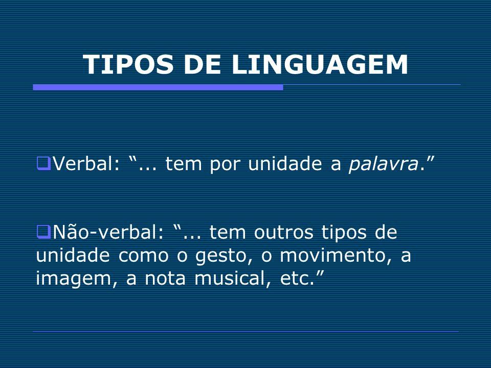 TIPOS DE LINGUAGEM Verbal:... tem por unidade a palavra. Não-verbal:... tem outros tipos de unidade como o gesto, o movimento, a imagem, a nota musica
