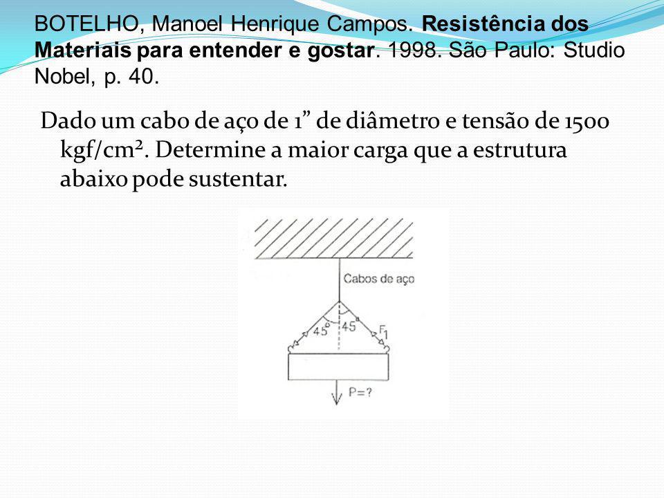 BOTELHO, Manoel Henrique Campos. Resistência dos Materiais para entender e gostar. 1998. São Paulo: Studio Nobel, p. 40. Dado um cabo de aço de 1 de d