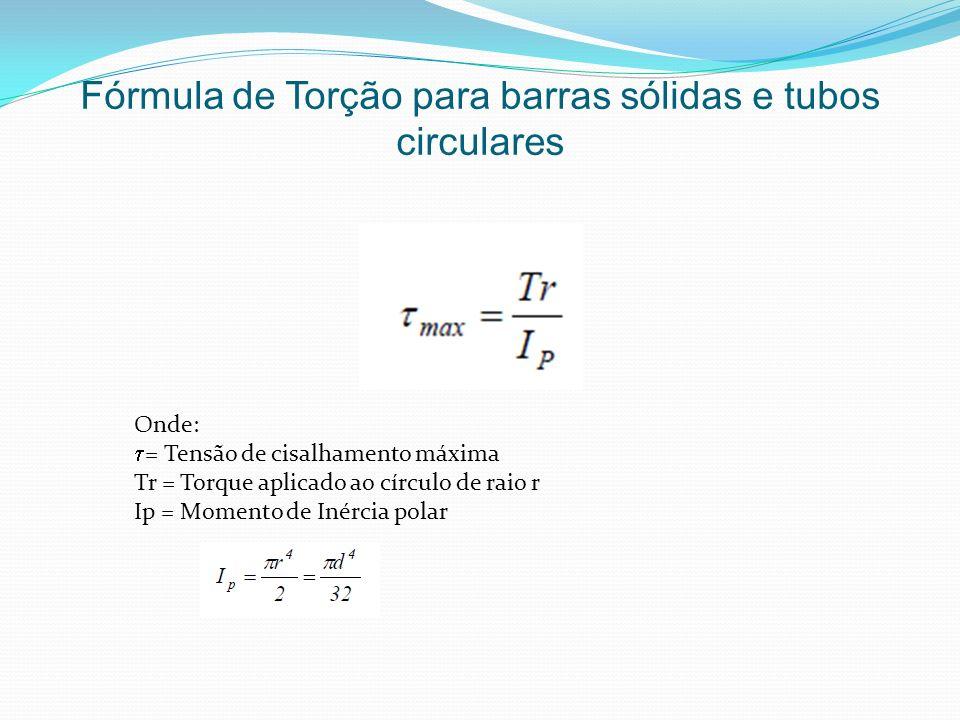 Fórmula de Torção para barras sólidas e tubos circulares Onde: = Tensão de cisalhamento máxima Tr = Torque aplicado ao círculo de raio r Ip = Momento