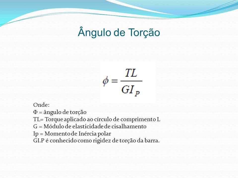 Ângulo de Torção Onde: Φ = ângulo de torção TL= Torque aplicado ao círculo de comprimento L G = Módulo de elasticidade de cisalhamento Ip = Momento de