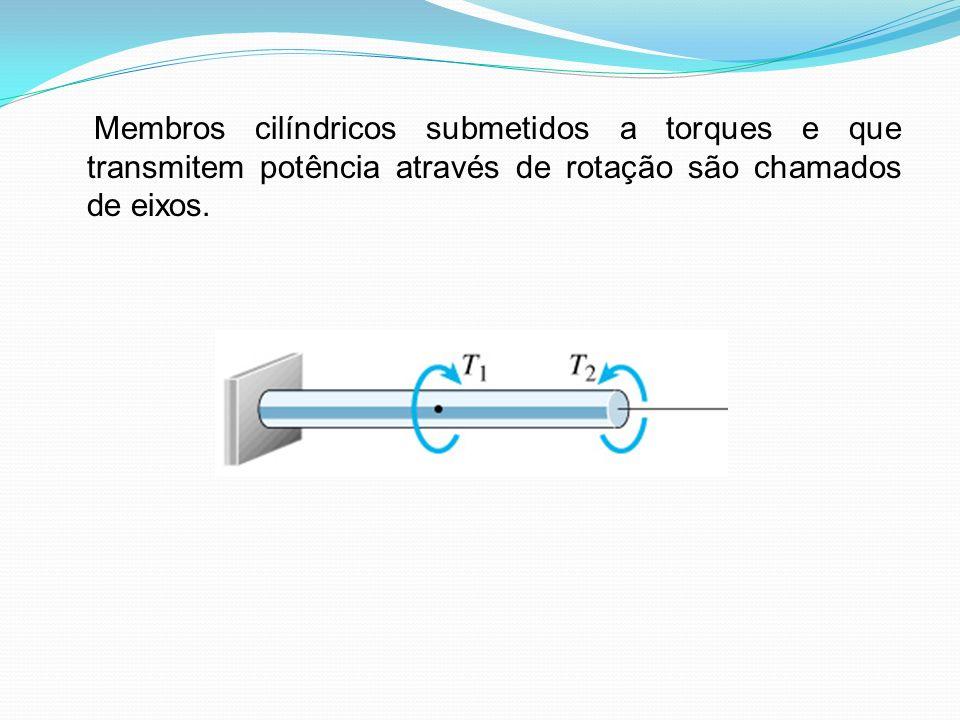 Membros cilíndricos submetidos a torques e que transmitem potência através de rotação são chamados de eixos.