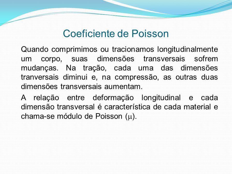 Coeficiente de Poisson Quando comprimimos ou tracionamos longitudinalmente um corpo, suas dimensões transversais sofrem mudanças. Na tração, cada uma