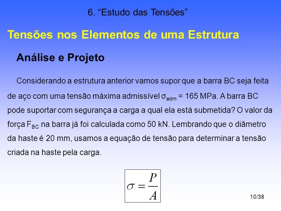 10/38 6. Estudo das Tensões Tensões nos Elementos de uma Estrutura Análise e Projeto Considerando a estrutura anterior vamos supor que a barra BC seja