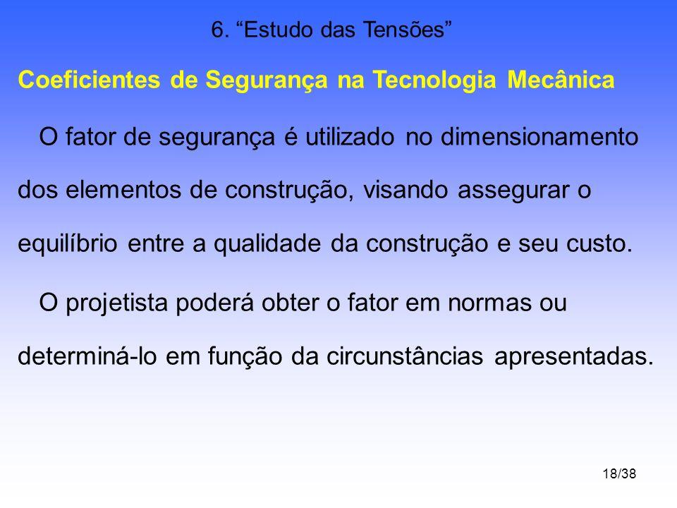 18/38 6. Estudo das Tensões Coeficientes de Segurança na Tecnologia Mecânica O fator de segurança é utilizado no dimensionamento dos elementos de cons