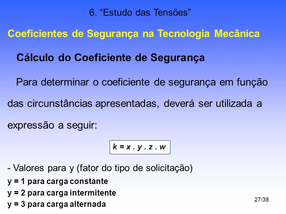 27/38 6. Estudo das Tensões Coeficientes de Segurança na Tecnologia Mecânica Cálculo do Coeficiente de Segurança Para determinar o coeficiente de segu
