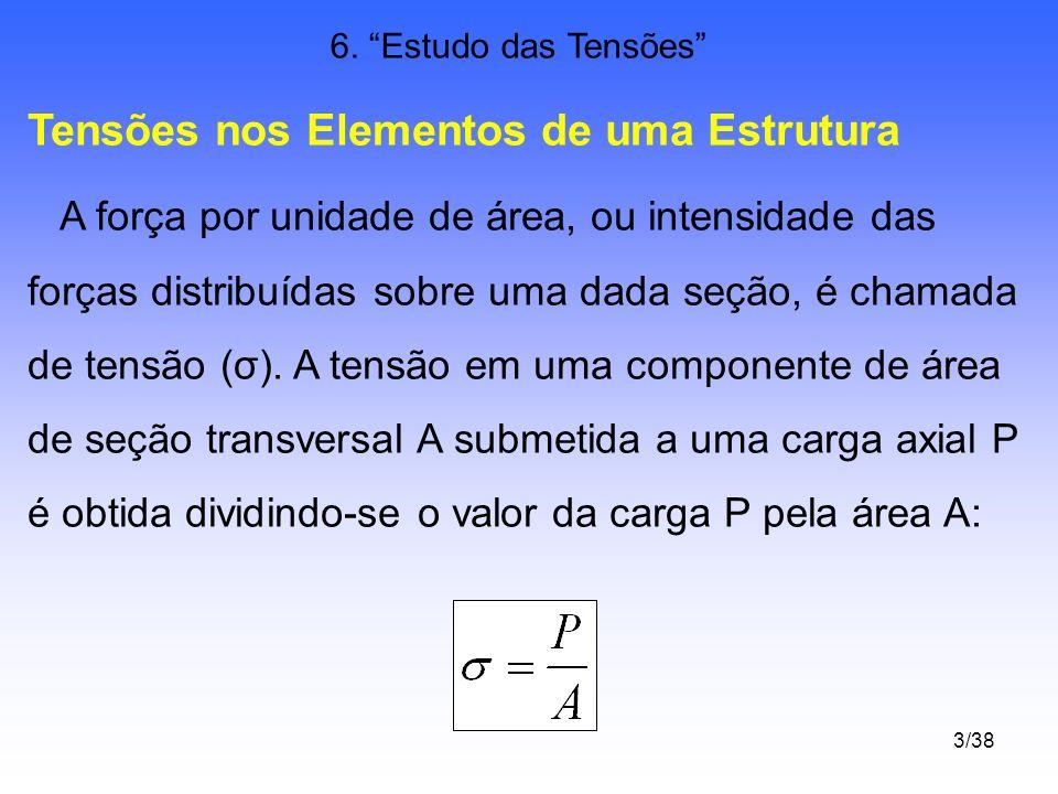 3/38 6. Estudo das Tensões Tensões nos Elementos de uma Estrutura A força por unidade de área, ou intensidade das forças distribuídas sobre uma dada s