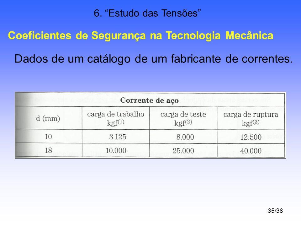35/38 6. Estudo das Tensões Coeficientes de Segurança na Tecnologia Mecânica Dados de um catálogo de um fabricante de correntes.