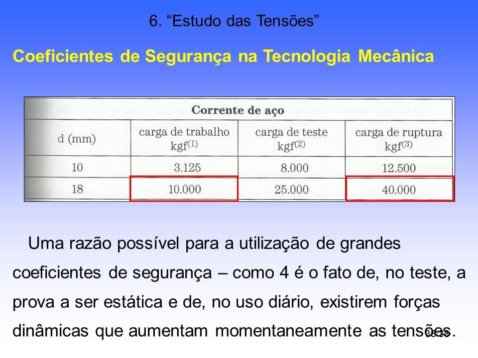 36/38 6. Estudo das Tensões Coeficientes de Segurança na Tecnologia Mecânica Uma razão possível para a utilização de grandes coeficientes de segurança