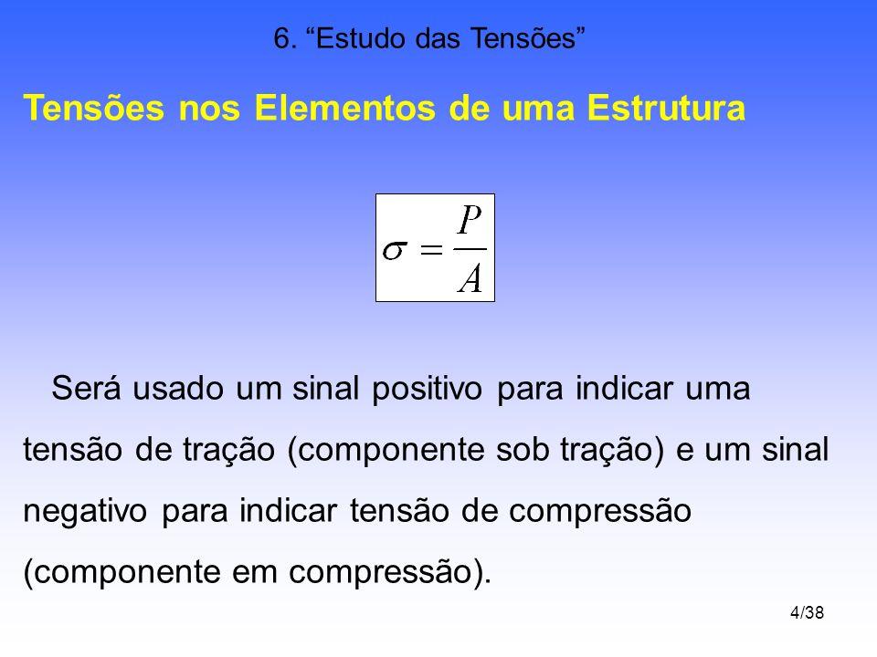 4/38 6. Estudo das Tensões Tensões nos Elementos de uma Estrutura Será usado um sinal positivo para indicar uma tensão de tração (componente sob traçã