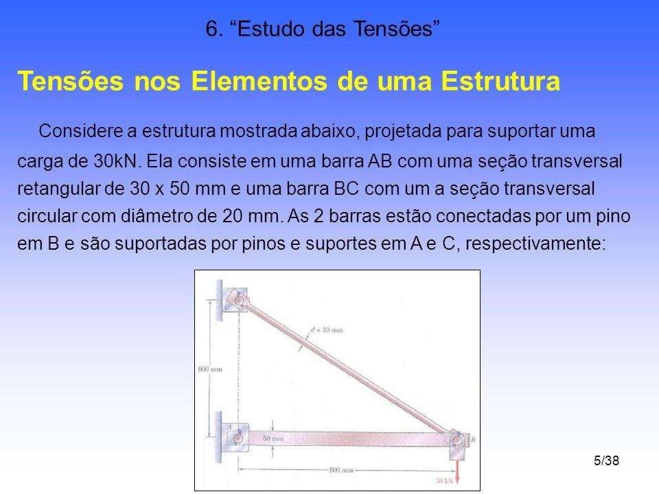 5/38 6. Estudo das Tensões Tensões nos Elementos de uma Estrutura Considere a estrutura mostrada abaixo, projetada para suportar uma carga de 30kN. El