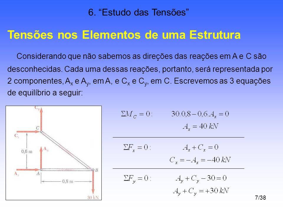 7/38 6. Estudo das Tensões Tensões nos Elementos de uma Estrutura Considerando que não sabemos as direções das reações em A e C são desconhecidas. Cad
