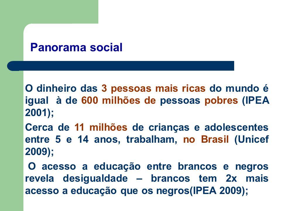 Panorama social O dinheiro das 3 pessoas mais ricas do mundo é igual à de 600 milhões de pessoas pobres (IPEA 2001); Cerca de 11 milhões de crianças e