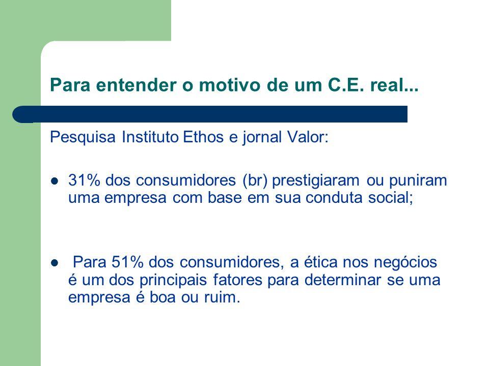 Para entender o motivo de um C.E. real... Pesquisa Instituto Ethos e jornal Valor: 31% dos consumidores (br) prestigiaram ou puniram uma empresa com b