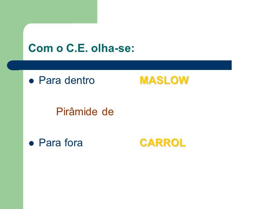 Com o C.E. olha-se: MASLOW Para dentroMASLOW Pirâmide de CARROL Para fora CARROL