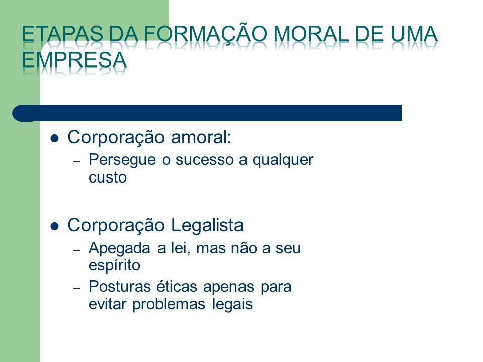 Corporação amoral: – Persegue o sucesso a qualquer custo Corporação Legalista – Apegada a lei, mas não a seu espírito – Posturas éticas apenas para ev