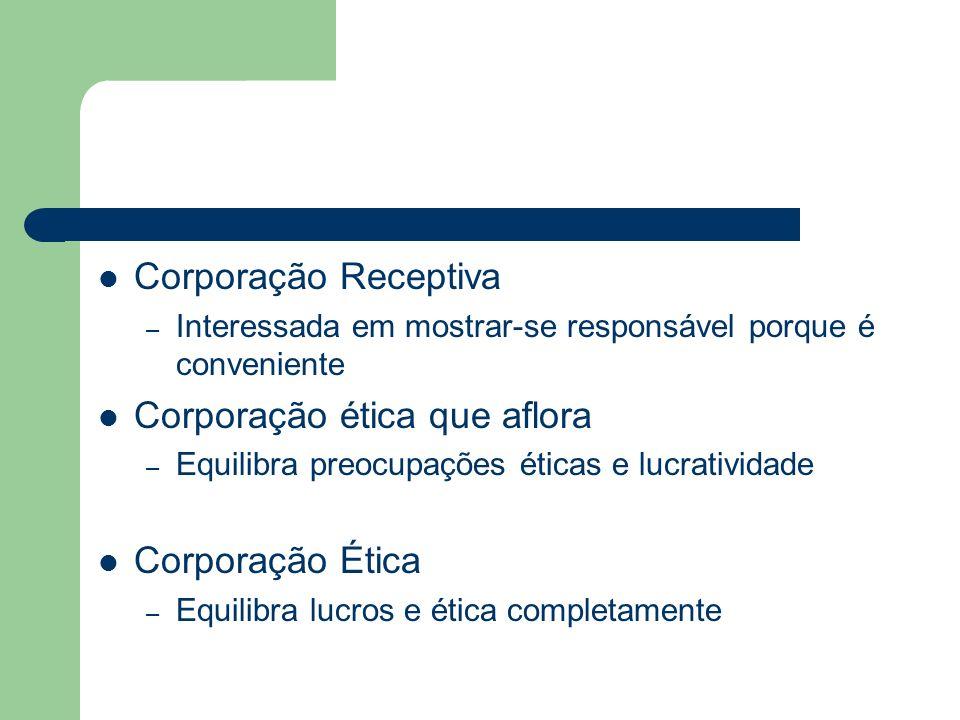 Corporação Receptiva – Interessada em mostrar-se responsável porque é conveniente Corporação ética que aflora – Equilibra preocupações éticas e lucrat