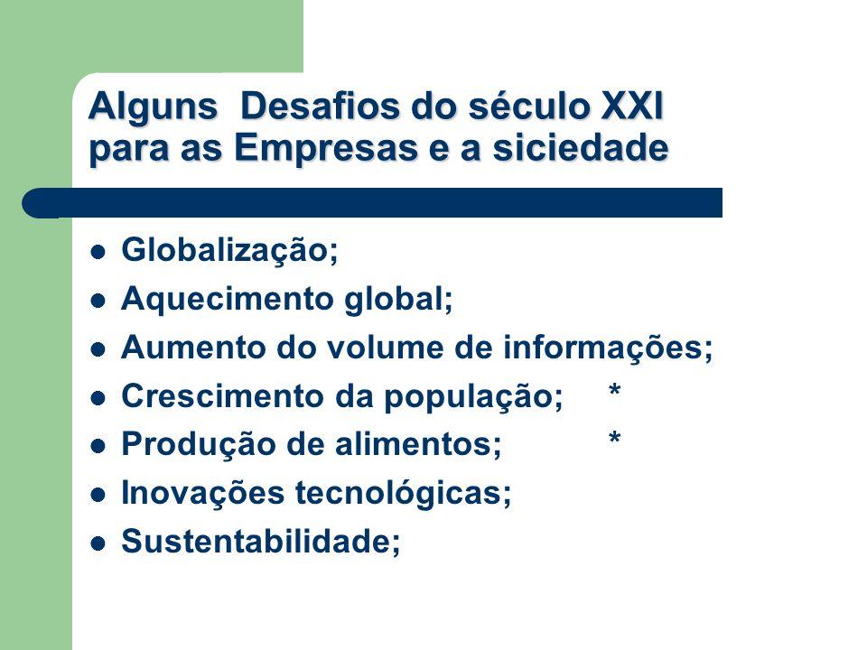 Alguns Desafios do século XXI para as Empresas e a siciedade Globalização; Aquecimento global; Aumento do volume de informações; Crescimento da popula