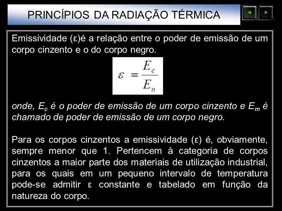 Sólidos Moleculares LEI DE STEFAN-BOLTZMANN A partir da determinação experimental de Stefan e da dedução matemática de Boltzmann, chegou-se a conclusão que a quantidade total de energia emitida por unidade de área de um corpo negro e na unidade de tempo, ou seja, o seu poder de emissão (E n ), é proporcional a quarta potência da temperatura absoluta: onde, σ = 4,88 ×10 -8 Kcal/h.m 2.K 4 (no sistema internacional a constante é: σ = 5,6697×10 8 W/m 2 K 4 ) é conhecida como constante de Stefan-Boltzmann e T é a temperatura absoluta (em Kelvin).