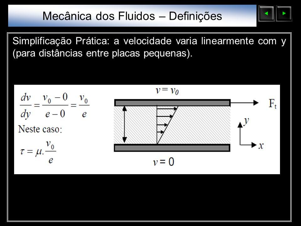 Sólidos Moleculares Simplificação Prática: a velocidade varia linearmente com y (para distâncias entre placas pequenas). Mecânica dos Fluidos – Defini