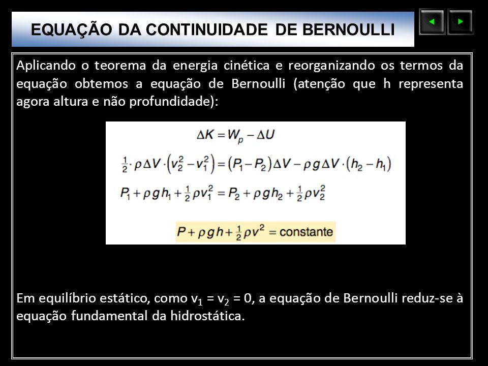 Sólidos Moleculares Aplicando o teorema da energia cinética e reorganizando os termos da equação obtemos a equação de Bernoulli (atenção que h represe