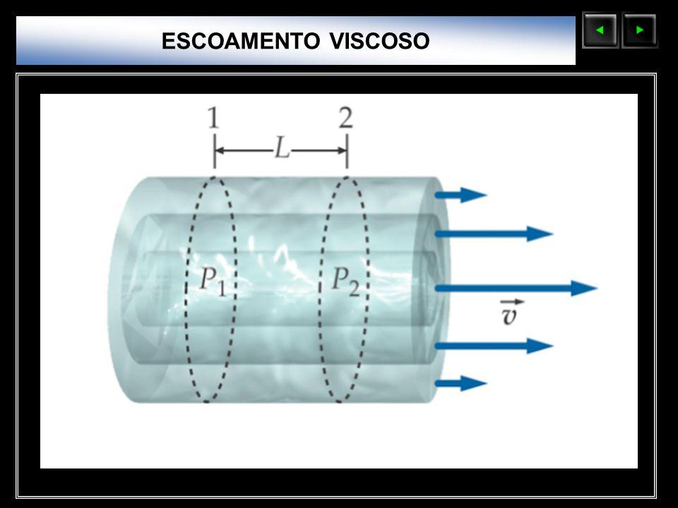Sólidos Moleculares ESCOAMENTO VISCOSO