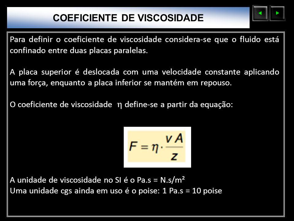 Sólidos Moleculares Para definir o coeficiente de viscosidade considera-se que o fluido está confinado entre duas placas paralelas. A placa superior é