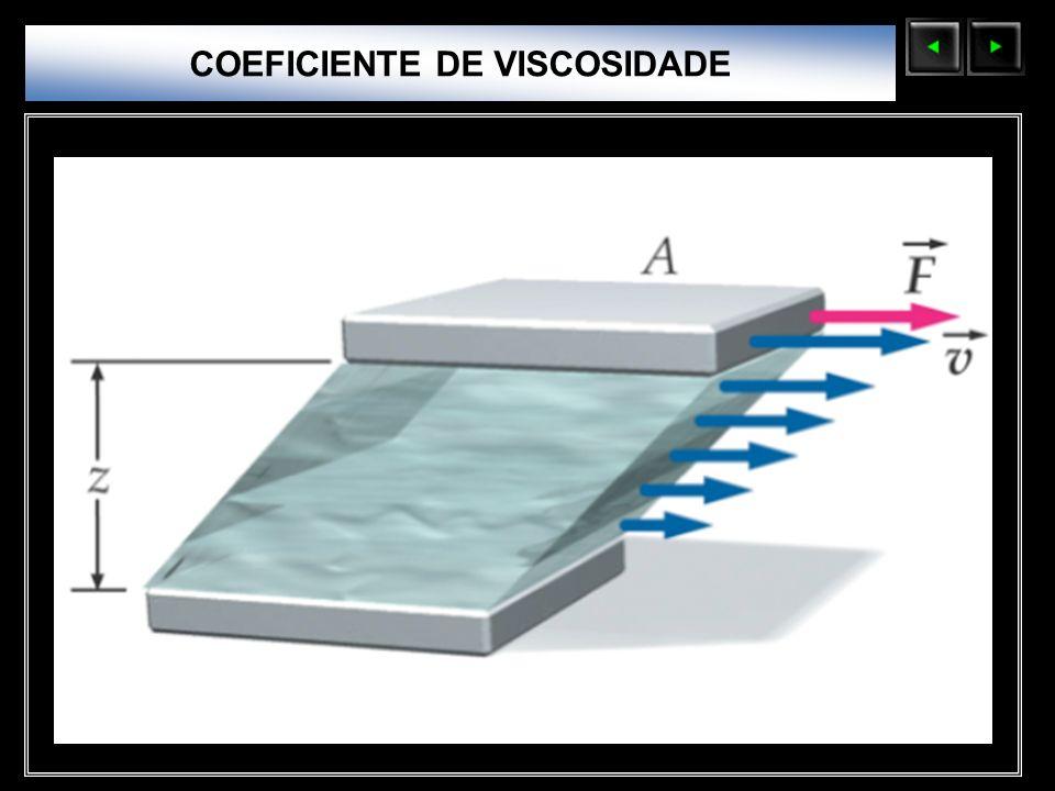 Sólidos Moleculares COEFICIENTE DE VISCOSIDADE