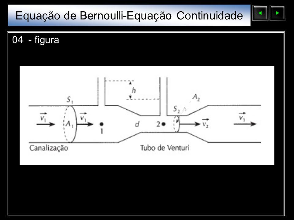 Sólidos Moleculares 04 - figura Equação de Bernoulli-Equação Continuidade