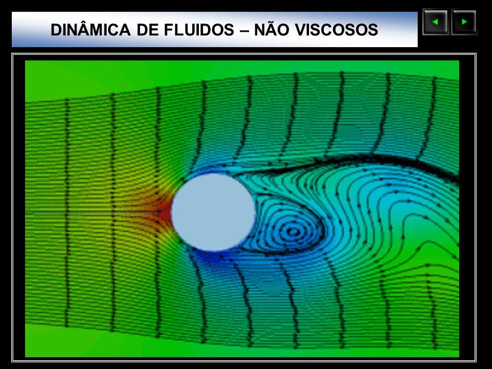Sólidos Moleculares DINÂMICA DE FLUIDOS – NÃO VISCOSOS