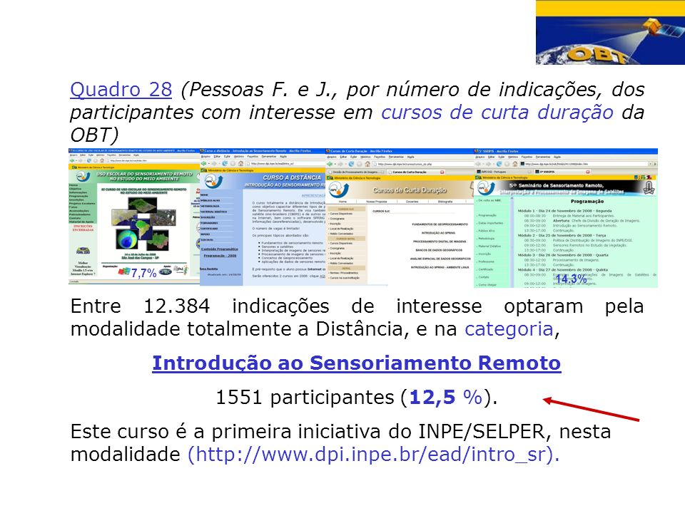 Conclusão Somando os três cursos que utilizam o Ambiente de ensino aprendizagem TelEduc 1- Introdução ao Sensoriamento Remoto- a distância, 2-O Uso Escolar em Sensoriamento Remoto no Estudo do Meio Ambiente- semipresencial, e 3-Seminário de Sensoriamento Remoto, Interpretação e Processamento de Imagens de Satélite- semipresencial com atividades, entre outras, de Processamento de Imagens CBERS a distância, indicaram interesse pelos cursos 34,5 %, correspondendo a 4272,48, de um total de 12384 indicações de interesse, incluindo todos os cursos de curta duração da OBT.