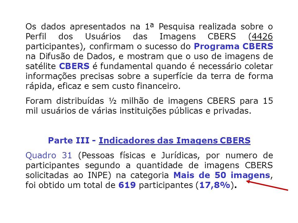 Os dados apresentados na 1ª Pesquisa realizada sobre o Perfil dos Usuários das Imagens CBERS (4426 participantes), confirmam o sucesso do Programa CBE