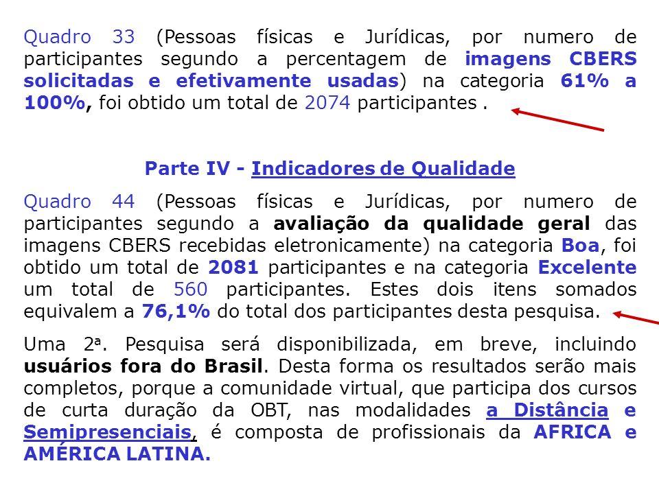 Quadro 33 (Pessoas físicas e Jurídicas, por numero de participantes segundo a percentagem de imagens CBERS solicitadas e efetivamente usadas) na categ
