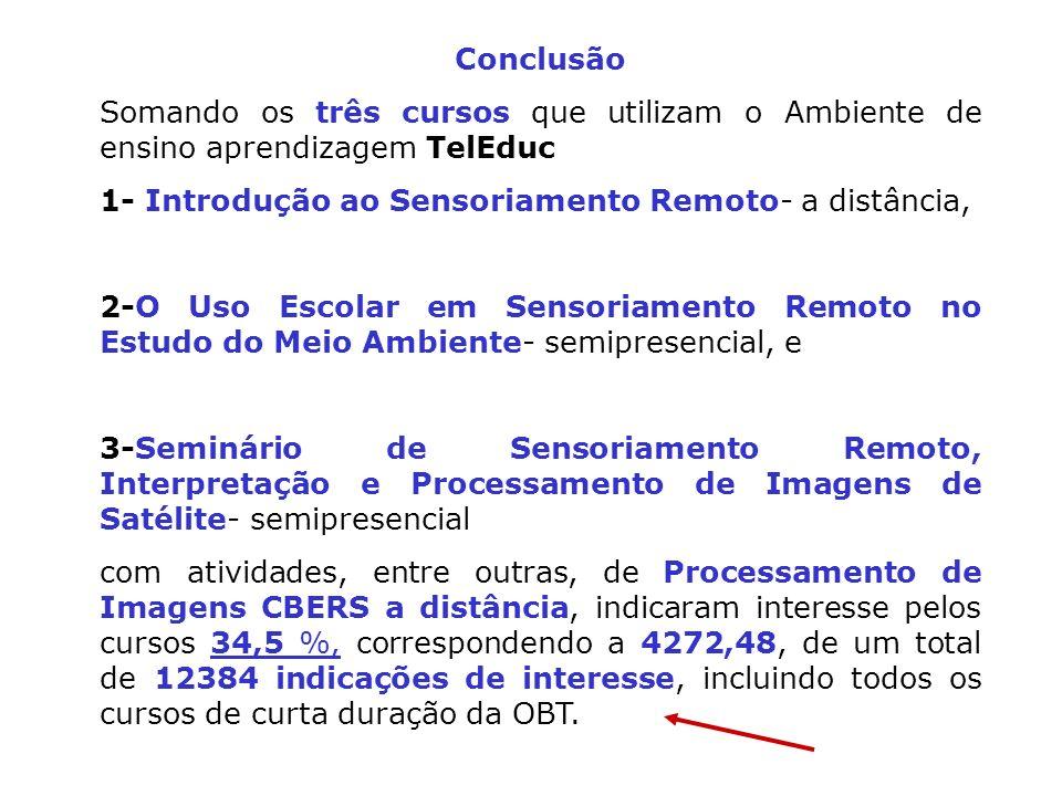 Conclusão Somando os três cursos que utilizam o Ambiente de ensino aprendizagem TelEduc 1- Introdução ao Sensoriamento Remoto- a distância, 2-O Uso Es
