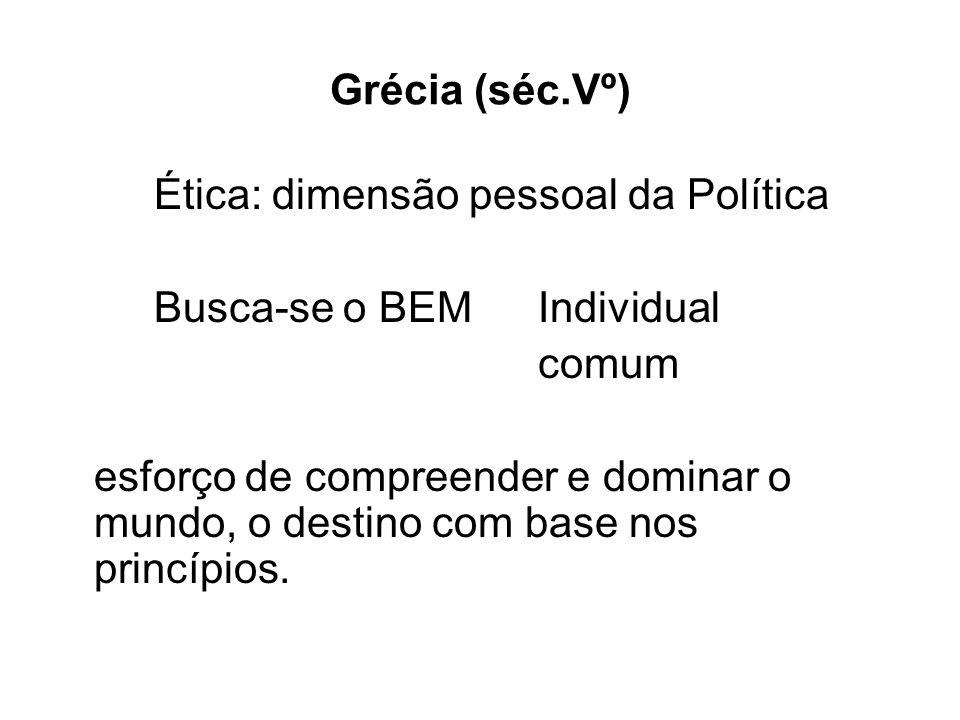 Grécia (séc.Vº) Ética: dimensão pessoal da Política Busca-se o BEM Individual comum esforço de compreender e dominar o mundo, o destino com base nos p