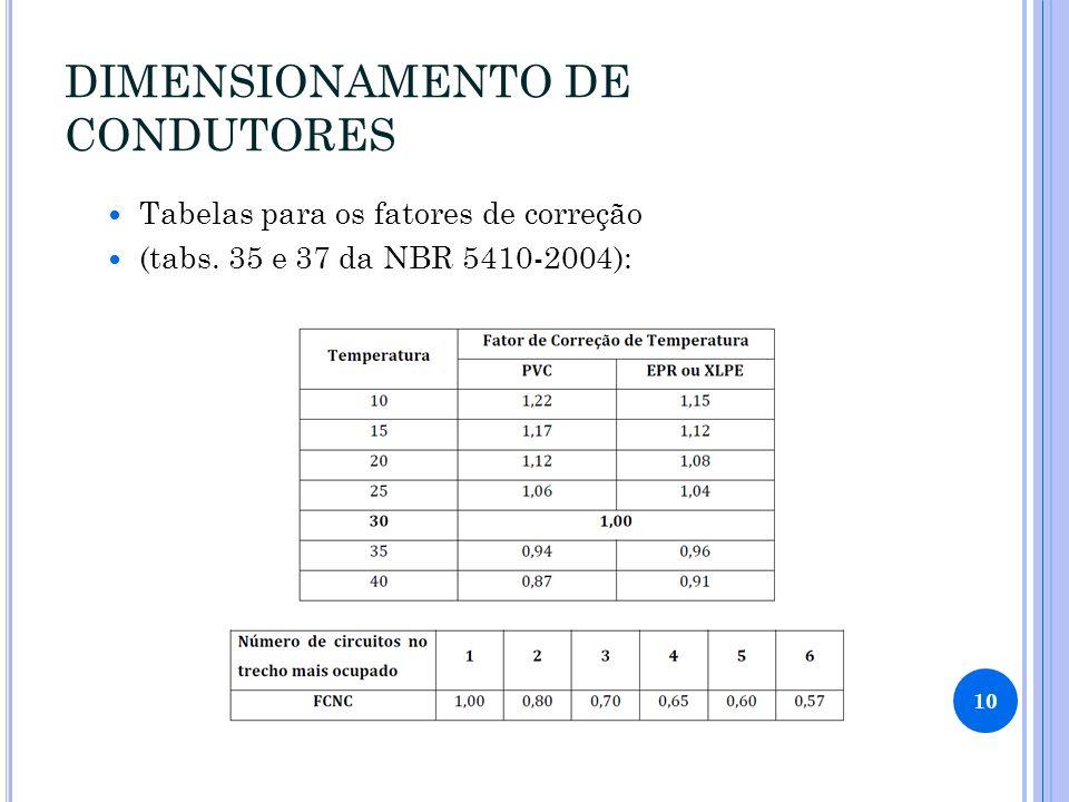 DIMENSIONAMENTO DE CONDUTORES Tabelas para os fatores de correção (tabs.