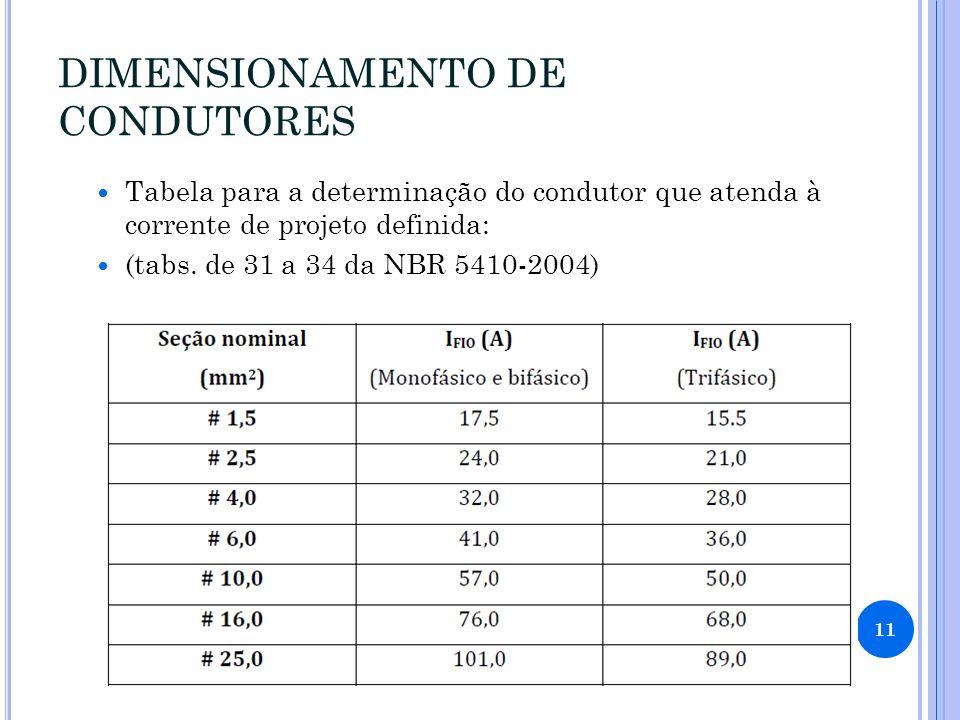 DIMENSIONAMENTO DE CONDUTORES Tabela para a determinação do condutor que atenda à corrente de projeto definida: (tabs.