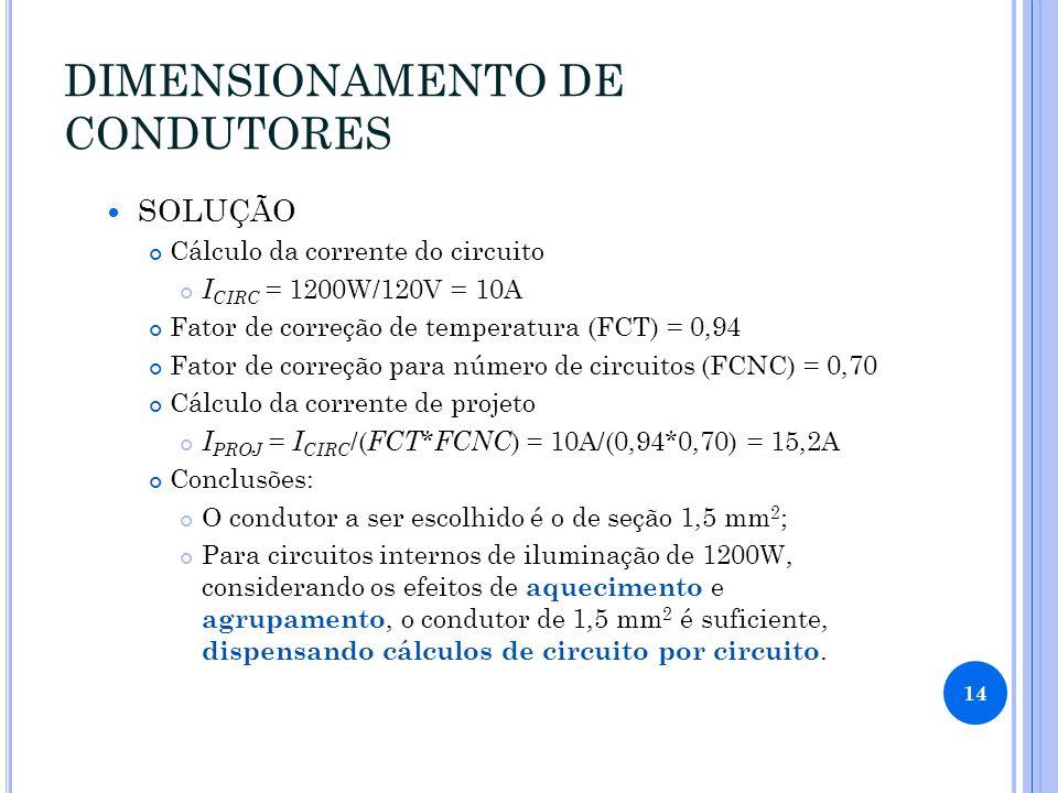 DIMENSIONAMENTO DE CONDUTORES SOLUÇÃO Cálculo da corrente do circuito I CIRC = 1200W/120V = 10A Fator de correção de temperatura (FCT) = 0,94 Fator de correção para número de circuitos (FCNC) = 0,70 Cálculo da corrente de projeto I PROJ = I CIRC /( FCT * FCNC ) = 10A/(0,94*0,70) = 15,2A Conclusões: O condutor a ser escolhido é o de seção 1,5 mm 2 ; Para circuitos internos de iluminação de 1200W, considerando os efeitos de aquecimento e agrupamento, o condutor de 1,5 mm 2 é suficiente, dispensando cálculos de circuito por circuito.