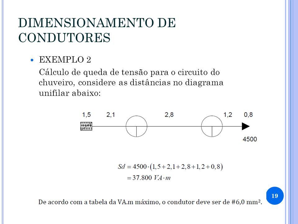 DIMENSIONAMENTO DE CONDUTORES EXEMPLO 2 Cálculo de queda de tensão para o circuito do chuveiro, considere as distâncias no diagrama unifilar abaixo: 19