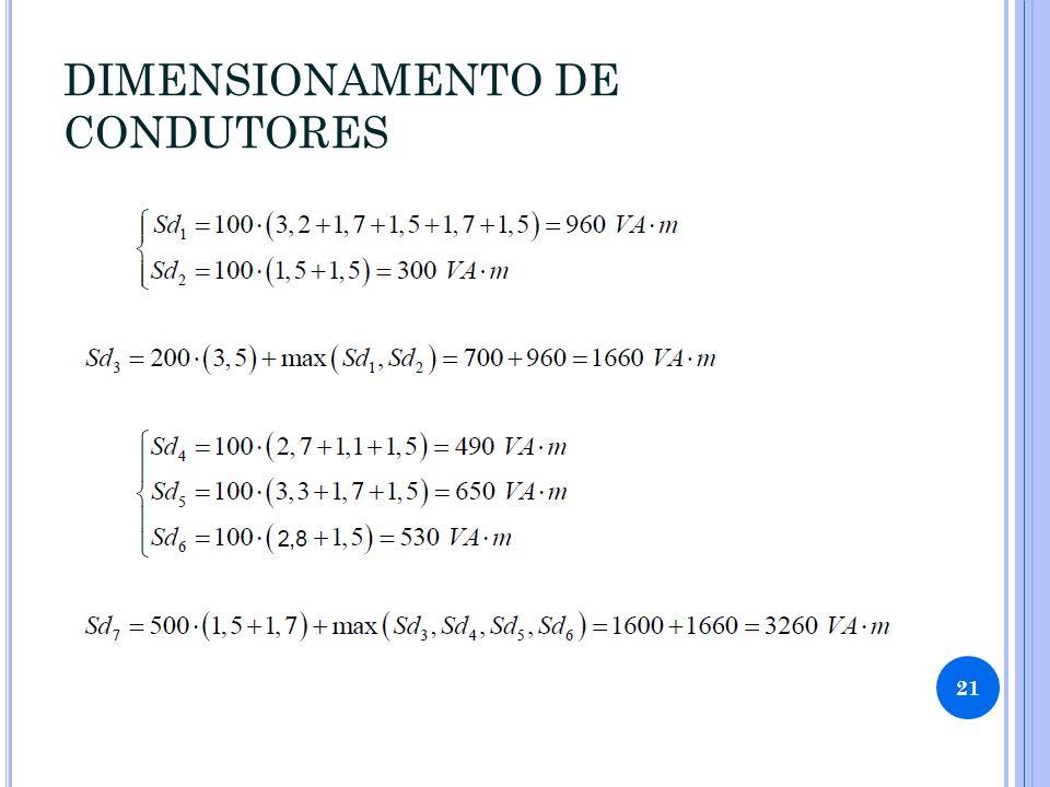 DIMENSIONAMENTO DE CONDUTORES 21