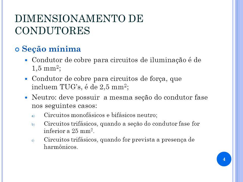 DIMENSIONAMENTO DE CONDUTORES Seção mínima Condutor de cobre para circuitos de iluminação é de 1,5 mm 2 ; Condutor de cobre para circuitos de força, que incluem TUGs, é de 2,5 mm 2 ; Neutro: deve possuir a mesma seção do condutor fase nos seguintes casos: a) Circuitos monofásicos e bifásicos neutro; b) Circuitos trifásicos, quando a seção do condutor fase for inferior a 25 mm 2.